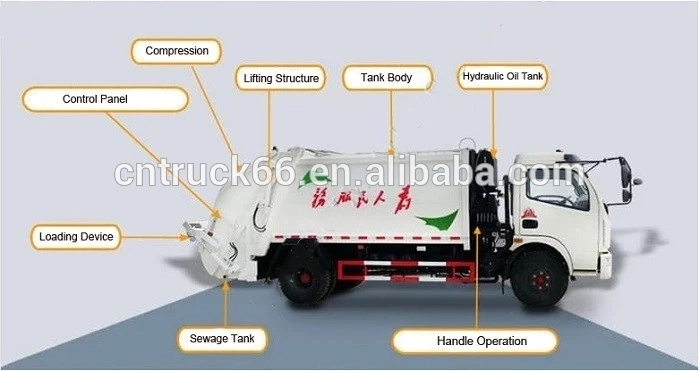 Structure diagram of garbage compactor truck