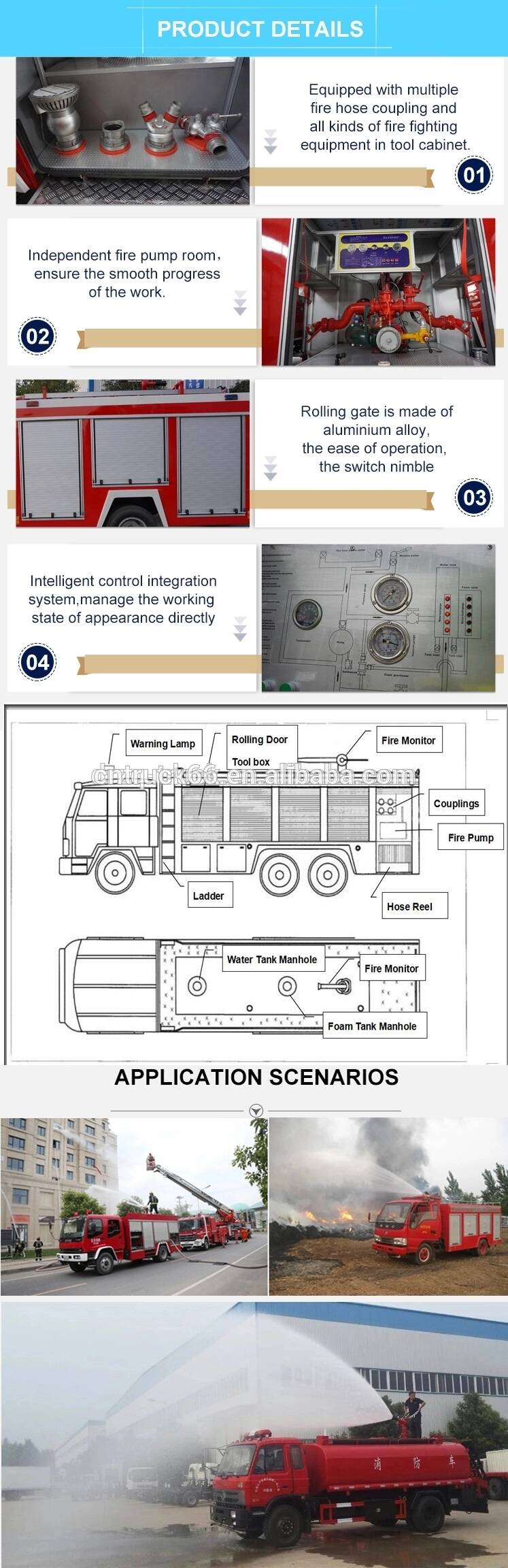Fire truck detail structure diagram