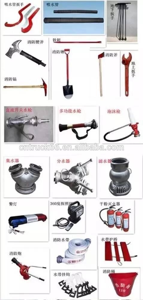 Fire truck equipment diagram