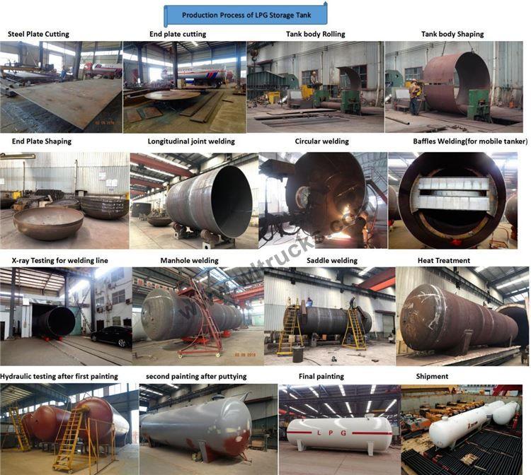 Lpg tank Production Process
