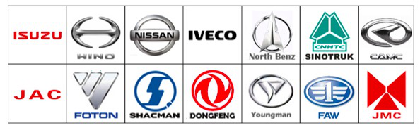 Chassis brand choose