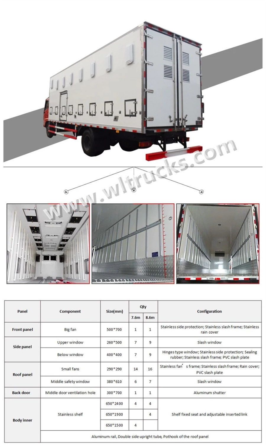 Chick transport vehicle detailed picture