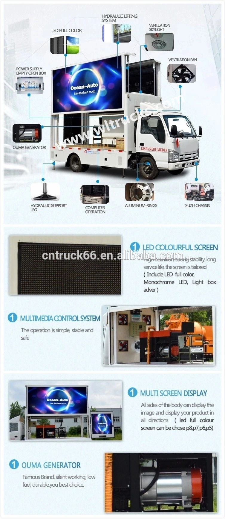 led tv screen truck Composition structure