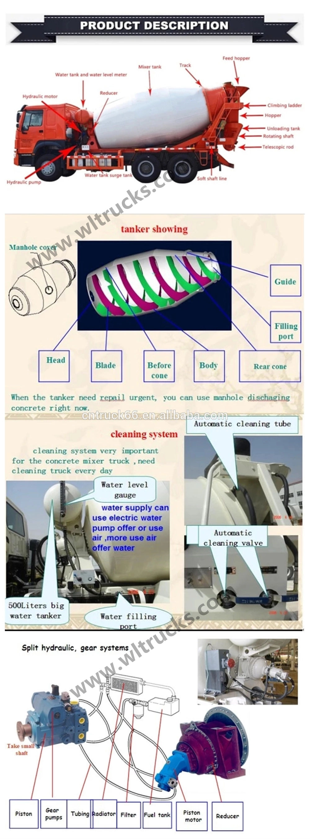 mixing truck Structural composition drawings