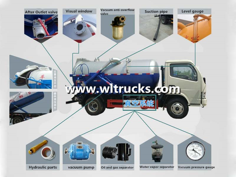 Schematic diagram of structure decomposition of sewage suction truck